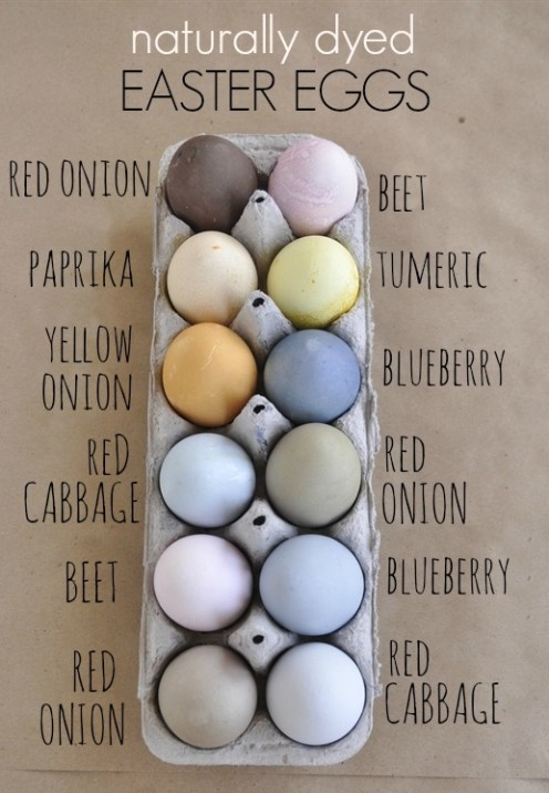 20 TERRIFIC IDEAS FOR DECORATING EASTER EGGS | From Your Home Based Mom |www.AfterOrangeCounty.com